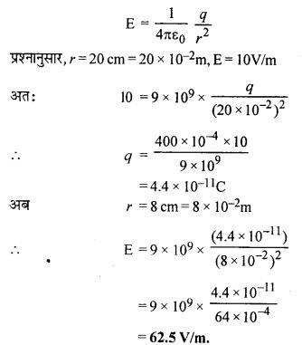 RBSE Solutions for Class 12 Physics Chapter 2 गाउस का नियम एवं उसके अनुप्रयोग 54