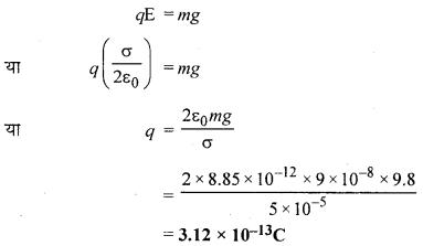 RBSE Solutions for Class 12 Physics Chapter 2 गाउस का नियम एवं उसके अनुप्रयोग 59