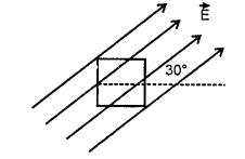 RBSE Solutions for Class 12 Physics Chapter 2 गाउस का नियम एवं उसके अनुप्रयोग 64