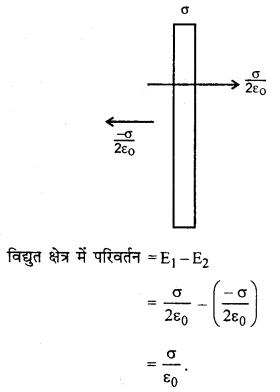 RBSE Solutions for Class 12 Physics Chapter 2 गाउस का नियम एवं उसके अनुप्रयोग 9