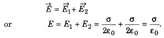 RBSE Solutions for Class 12 Physics Chapter 2 Gauss's Law and its Applications 37