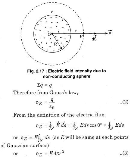 RBSE Solutions for Class 12 Physics Chapter 2 Gauss's Law and its Applications 40