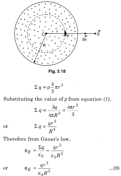 RBSE Solutions for Class 12 Physics Chapter 2 Gauss's Law and its Applications 44