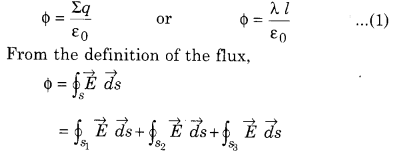 RBSE Solutions for Class 12 Physics Chapter 2 Gauss's Law and its Applications 49