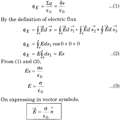 RBSE Solutions for Class 12 Physics Chapter 2 Gauss's Law and its Applications 57