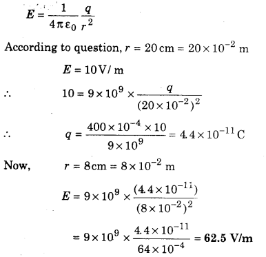RBSE Solutions for Class 12 Physics Chapter 2 Gauss's Law and its Applications 64