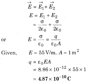 RBSE Solutions for Class 12 Physics Chapter 2 Gauss's Law and its Applications 69