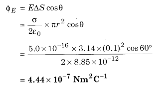 RBSE Solutions for Class 12 Physics Chapter 2 Gauss's Law and its Applications 71