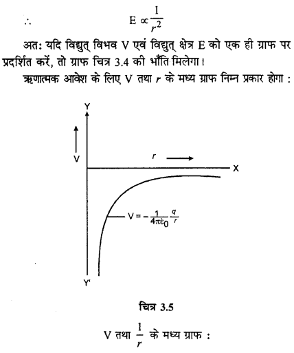 RBSE Solutions for Class 12 Physics Chapter 3 विद्युत विभव 23