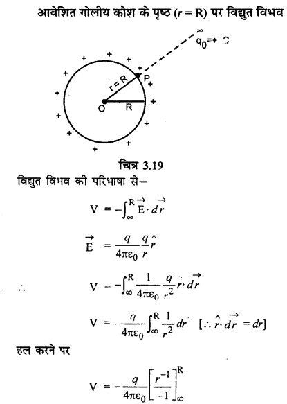 RBSE Solutions for Class 12 Physics Chapter 3 विद्युत विभव 25