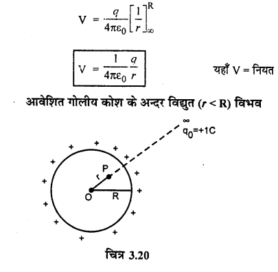 RBSE Solutions for Class 12 Physics Chapter 3 विद्युत विभव 26