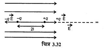 RBSE Solutions for Class 12 Physics Chapter 3 विद्युत विभव 43
