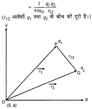 RBSE Solutions for Class 12 Physics Chapter 3 विद्युत विभव 44