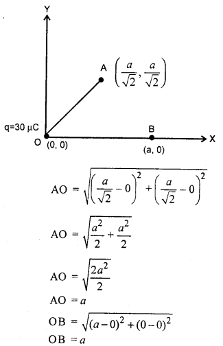 RBSE Solutions for Class 12 Physics Chapter 3 विद्युत विभव 82