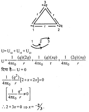 RBSE Solutions for Class 12 Physics Chapter 3 विद्युत विभव 91