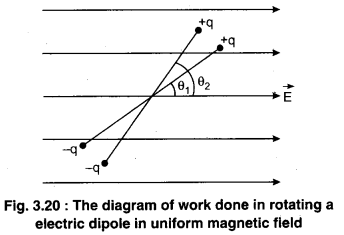 RBSE Solutions for Class 12 Physics Chapter 3 Electric Potential 39