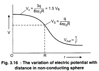 RBSE Solutions for Class 12 Physics Chapter 3 Electric Potential 51