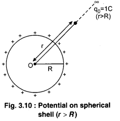 RBSE Solutions for Class 12 Physics Chapter 3 Electric Potential 58