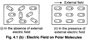 RBSE Solutions for Class 12 Physics Chapter 4 Electrical Capacitance 24
