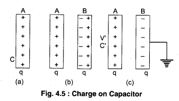 RBSE Solutions for Class 12 Physics Chapter 4 Electrical Capacitance 43