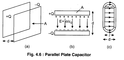 RBSE Solutions for Class 12 Physics Chapter 4 Electrical Capacitance 44