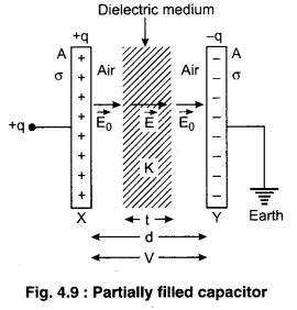 RBSE Solutions for Class 12 Physics Chapter 4 Electrical Capacitance 47