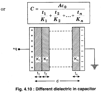RBSE Solutions for Class 12 Physics Chapter 4 Electrical Capacitance 51
