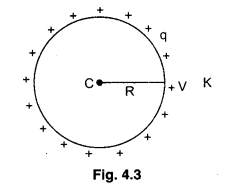RBSE Solutions for Class 12 Physics Chapter 4 Electrical Capacitance 53