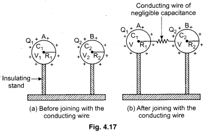 RBSE Solutions for Class 12 Physics Chapter 4 Electrical Capacitance 56