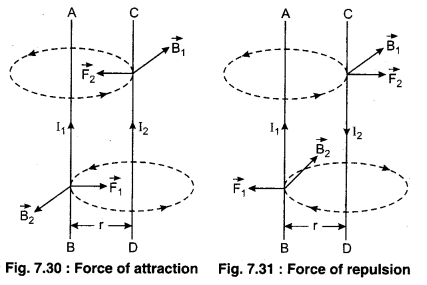 RBSE Solutions for Class 12 Physics Chapter 7 Magnetic Effects of Electric Current 16