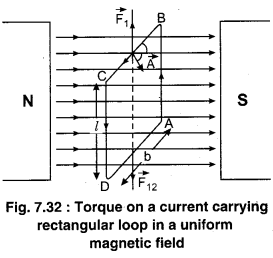RBSE Solutions for Class 12 Physics Chapter 7 Magnetic Effects of Electric Current 45