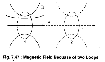 RBSE Solutions for Class 12 Physics Chapter 7 Magnetic Effects of Electric Current 46