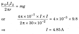 RBSE Solutions for Class 12 Physics Chapter 7 Magnetic Effects of Electric Current 5