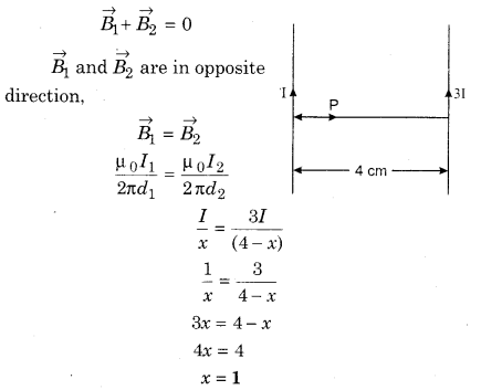 RBSE Solutions for Class 12 Physics Chapter 7 Magnetic Effects of Electric Current 57