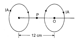 RBSE Solutions for Class 12 Physics Chapter 7 Magnetic Effects of Electric Current 59