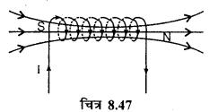 RBSE Solutions for Class 12 Physics Chapter 8 चुम्बकत्व एवं चुम्बकीय पदार्थों के गुण 33