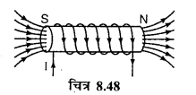 RBSE Solutions for Class 12 Physics Chapter 8 चुम्बकत्व एवं चुम्बकीय पदार्थों के गुण 34