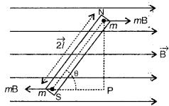 RBSE Solutions for Class 12 Physics Chapter 8 चुम्बकत्व एवं चुम्बकीय पदार्थों के गुण 8