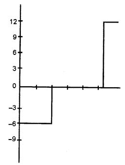 RBSE Solutions for Class 12 Physics Chapter 9 विद्युत चुम्बकीय प्रेरण Numeric Q 15.4