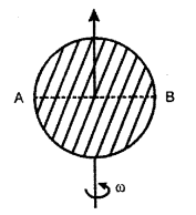 RBSE Solutions for Class 12 Physics Chapter 9 विद्युत चुम्बकीय प्रेरण Te Bo Q 9