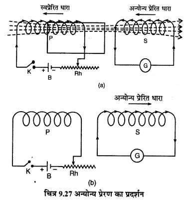 RBSE Solutions for Class 12 Physics Chapter 9 विद्युत चुम्बकीय प्रेरण lag Q 7