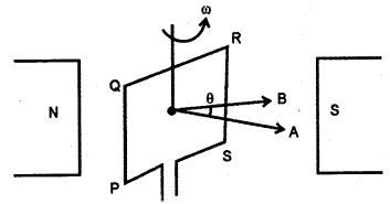 RBSE Solutions for Class 12 Physics Chapter 9 विद्युत चुम्बकीय प्रेरण long A Q 3