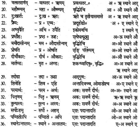 RBSE Solutions for Class 12 Sanskrit विजेत्र Chapter 14 पितामही मिलिता 12