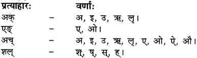 RBSE Solutions for Class 12 Sanskrit laxmanmedia