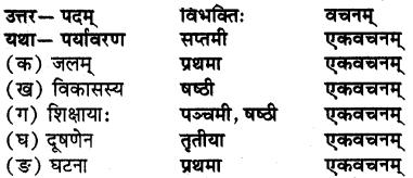 RBSE Solutions for Class 7 Sanskrit रञ्जिनी Chapter 12 पर्यावरणचेतना 3