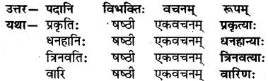 RBSE Solutions for Class 7 Sanskrit रञ्जिनी Chapter 14 आपत्प्रबन्धनम् 1