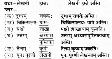 RBSE Solutions for Class 7 Sanskrit Ranjini Chapter 4 आदिकत्रिः वाल्मीकिः 5