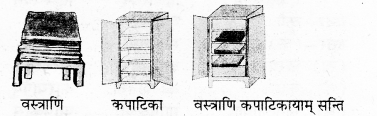 RBSE Solutions for Class 7 Sanskrit Ranjini Chapter 4 आदिकत्रिः वाल्मीकिः 8