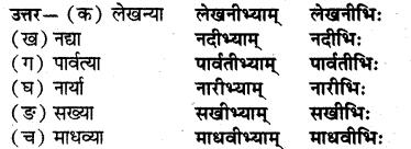 RBSE Solutions for Class 7 Sanskrit Ranjini Chapter 6 स्वास्थ्यम् 6