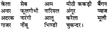 RBSE Solutions for Class 7 Sanskrit Ranjini Chapter 6 स्वास्थ्यम् 7